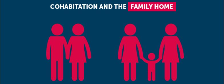 Cohabitation and the Family Home