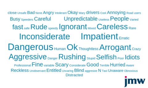 Cycling_Word_Cloud_-_taxi drivers 2.png