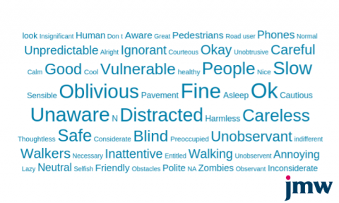 Cycling Word Cloud - Pedestrians.png