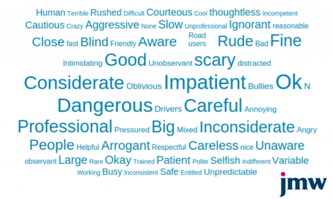 Cycling Word Cloud - Bus Drivers.png